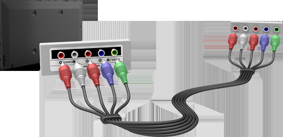Component Connection Refer to the diagram and connect the Component cable to