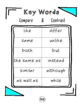 Compare means describing similarities between the things.