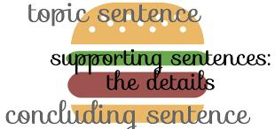 Wksht 1: Parts of a Paragraph Date: Most paragraphs have 3 main parts: 1. A topic sentence 2. Several supporting sentences 3. A conclusion sentence 1.