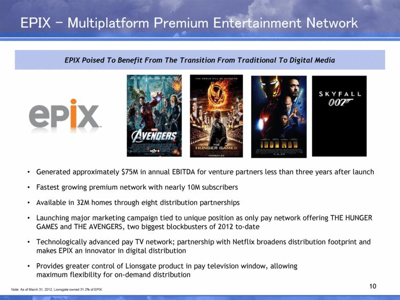 EPIX - Multiplatform Premium Entertainment Network 10 Generated approximately $75M in annual EBITDA for venture partners less than three years after launch Fastest growing premium network with nearly