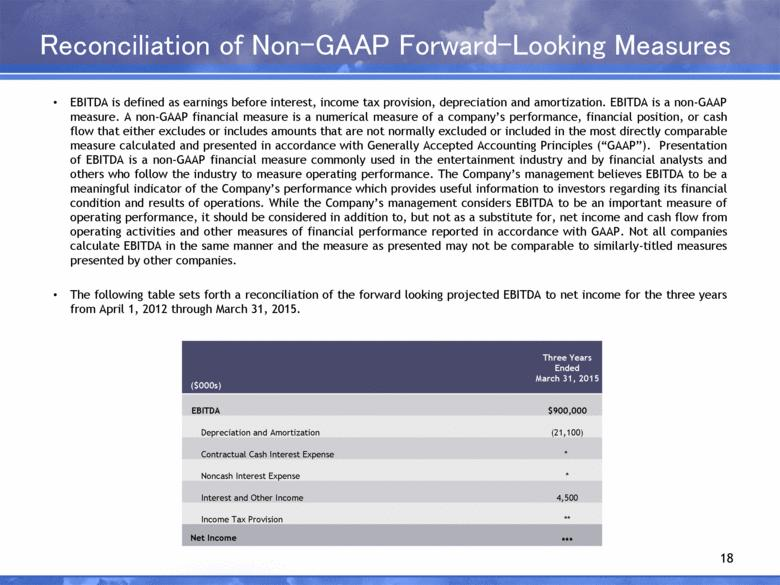 Reconciliation of Non-GAAP Forward -Looking Measures 18 EBITDA is defined as earnings before interest, income tax provision, depreciation and amortization. EBITDA is a non-gaap measure.