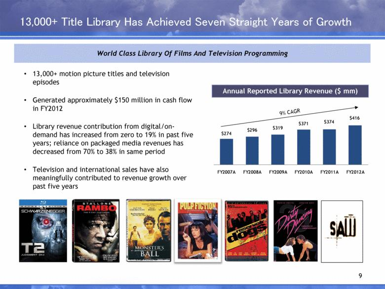 9 13,000+ Title Library Has Achieved Seven Straight Years of Growth World Class Library Of Films And Television Programming 13,000+ motion picture titles and television episodes Generated