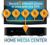 simultaneously Store up to 200 hours of HD programming Watch two shows at the same time with Picture In Picture (on the TV connected to the HMC HD DVR) When connected to HD receivers as the hub of