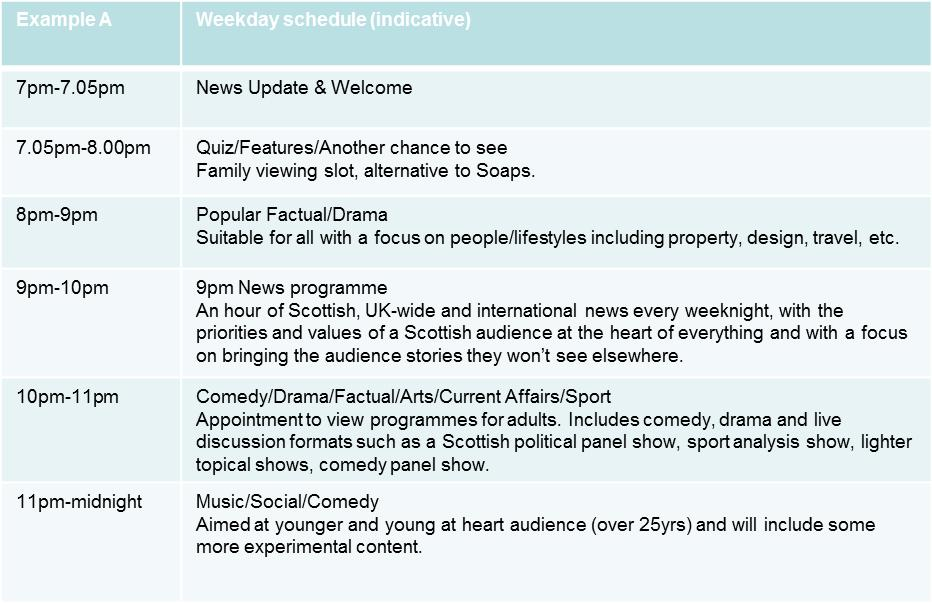 Annex 4: Indicative schedules for the BBC Scotland channel The new channel will have programmes that are relevant to