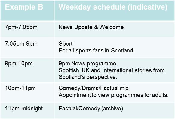 We have not yet finalised our scheduling plans but have included some example schedules showing the types of content