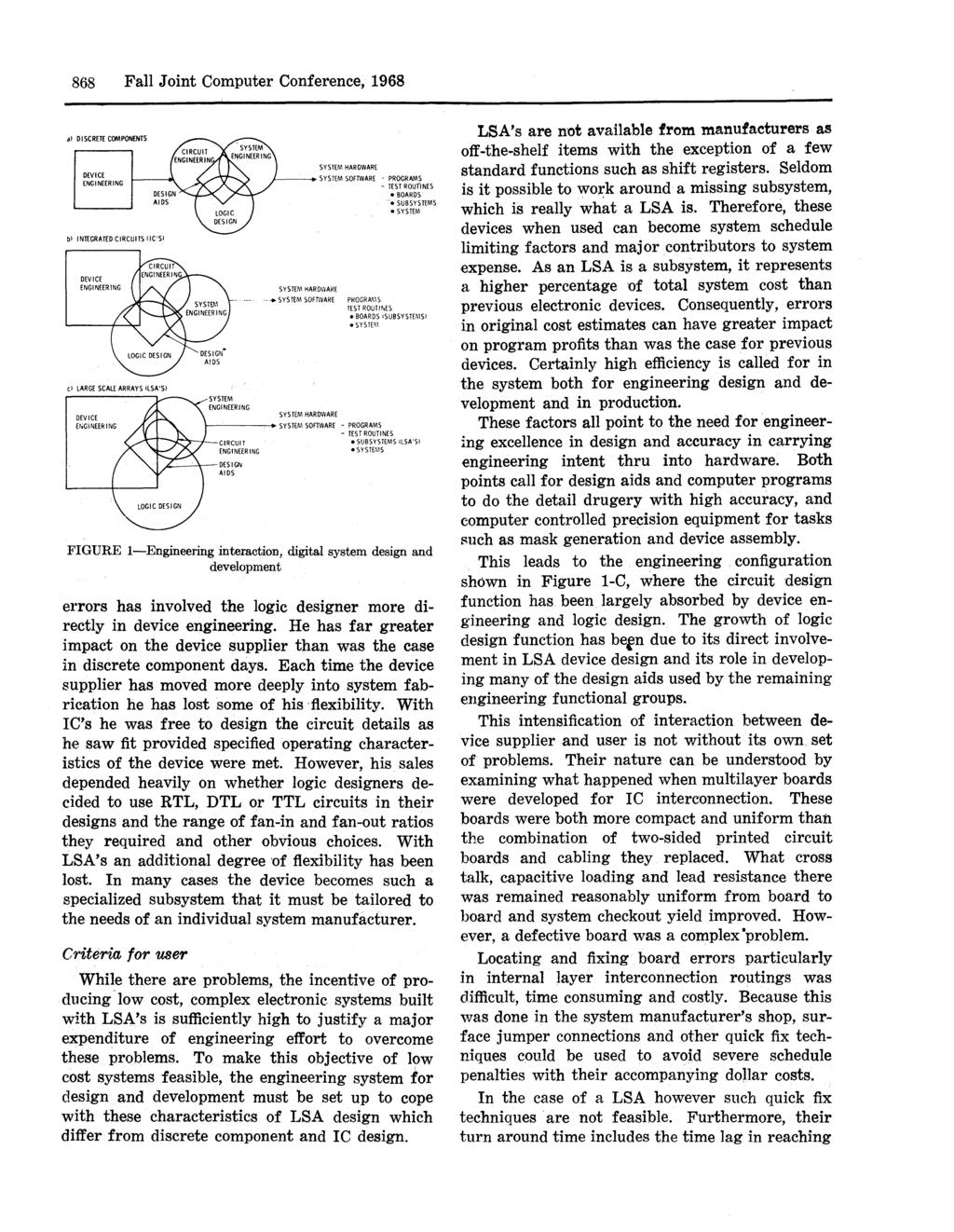 868 Fall Joint Computer Conference, 1968 DEVICE ENGINEERING bl INTEGRATED CIRCUITSIIC'SI (I LARGE SCALE ARRAYS ILSA'SI SYSTEM HARDWARE SYSTEM SOFTWARE - PROGRAMS - TEST ROUnNES BOARDS '.
