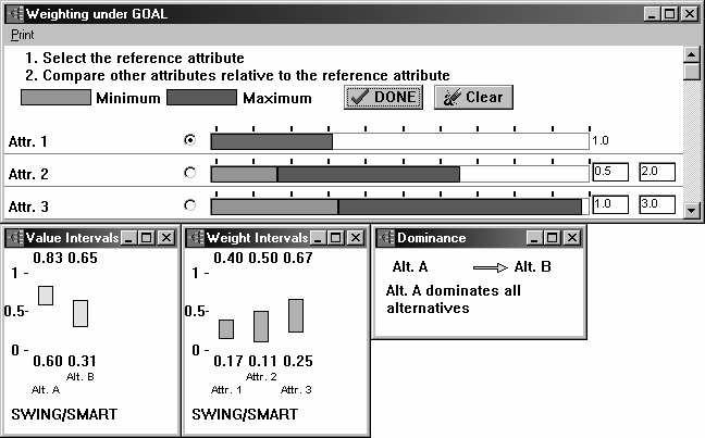 Fgure 1. Interval SMART/SWING analyss wth three attrbutes (1, 2 and 3) and two alternatves (A and B).