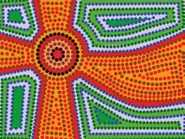 Yawuru Western Australia rumarra (say roo-murra ) b Plan a poem where you imagine the sun is like a person (this is called personification).
