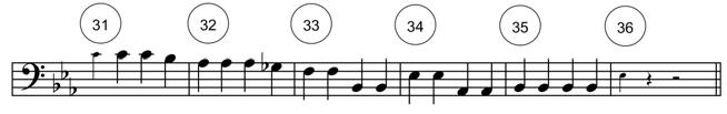 1 Tonic (1) pedal (1) 2 2 (a) Acciaccatura 1 (b) Performed as an appoggiatura/quaver 1 3 Ascending (1) sequence (1) 2 4 Syncopation 1 5 Bar 19 3 (Violins) Performing technique: double stopping;