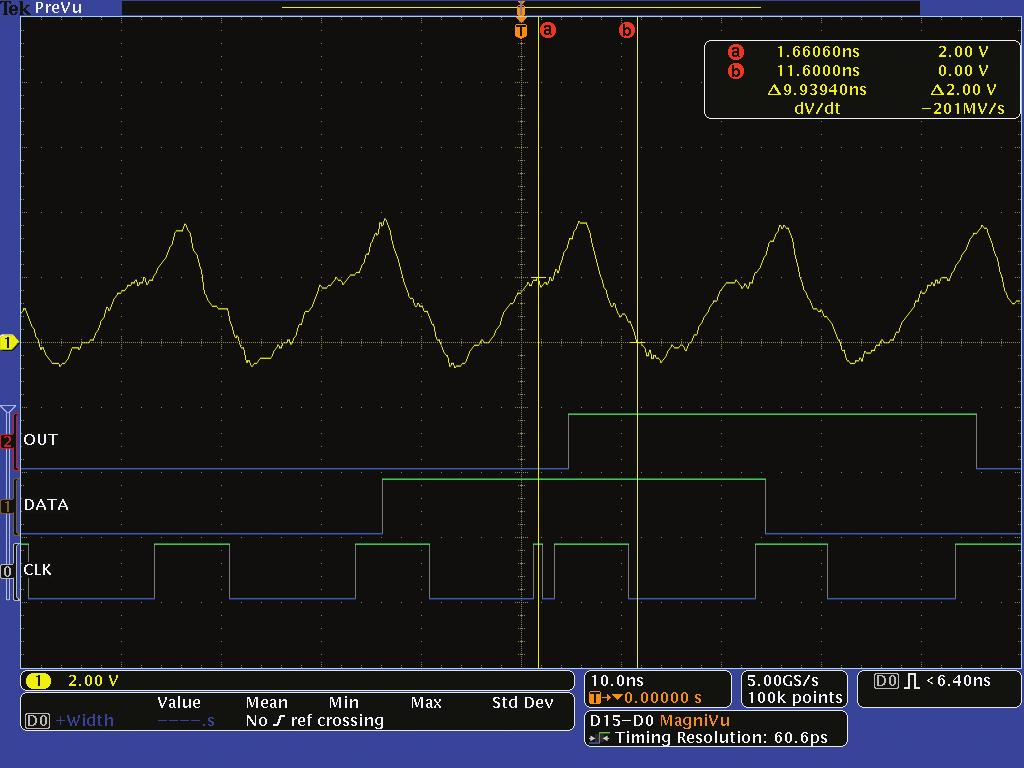 How to Use a Mixed Signal Oscilloscope to Test Digital Circuits Figure 17. Capturing a 727.3 ps clock glitch. Figure 18. Clock glitch caused by non-monotonic rising clock edge.