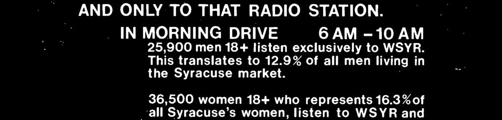 3 %of all Syracuse's women, listen to