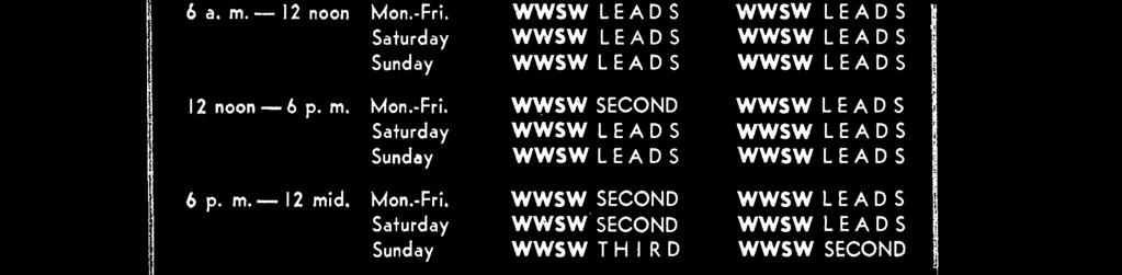SECOND WWSW T H I R D WWSW LEADS