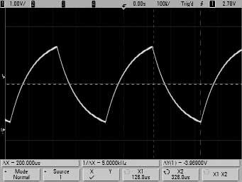 Using Cursors 6. the Cursors key on front panel. Horizontal (X: time) and Vertical (Y: volts) cursors can be positioned on the waveform to measure time or volts of interest. 7.