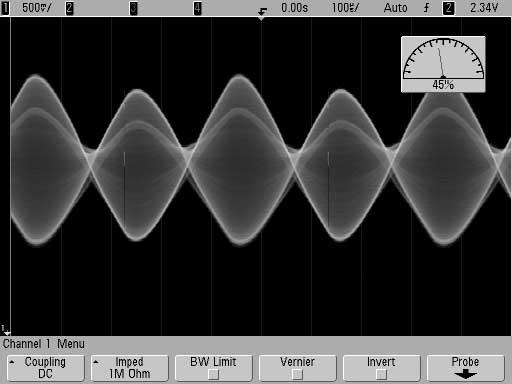 5. Use the Waveform Intensity knob (next to the power switch on the front panel) to adjust the waveform brightness to approximately 50% so that the subtle details in this complex waveform can be seen.