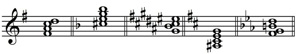 2. For each of the following seventh chords, name: a) the key to which it belongs. b) the type of seventh chord (Dominant seventh or diminished seventh).