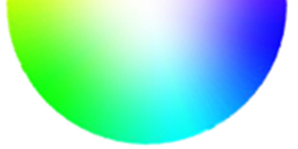 Adjustment of Chroma Phase (hue) is to rotate the whole circle to some degree.