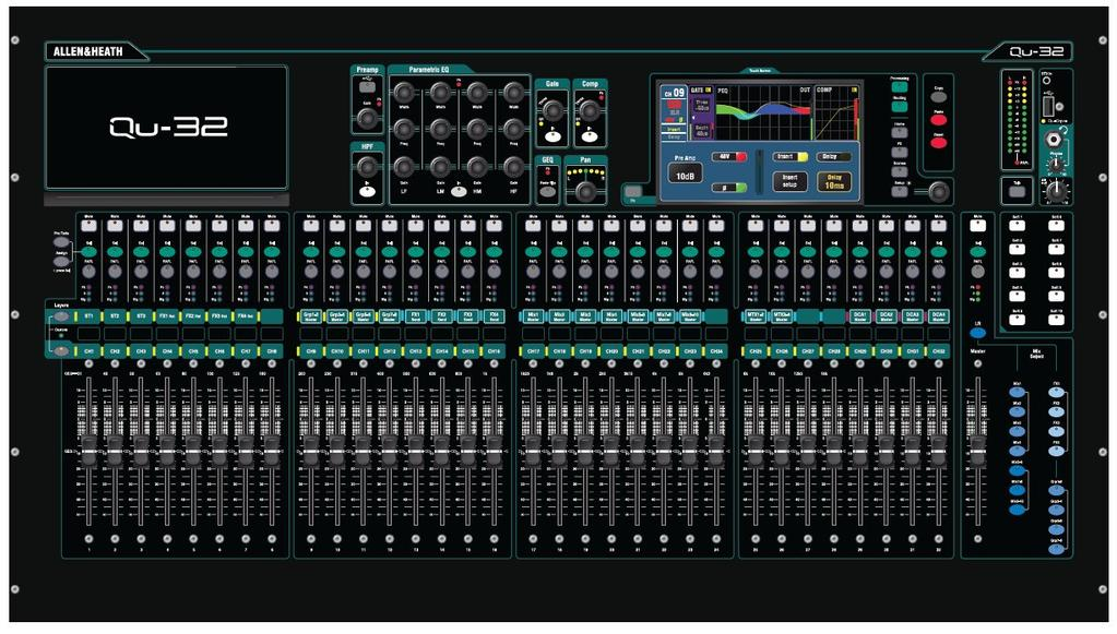 3.1 Differences between the Qu models All Qu mixers operate in the same way and have a similar