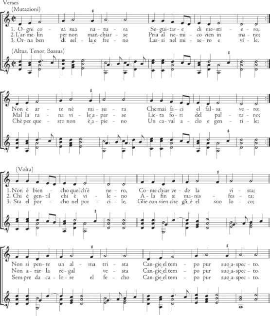 Vernacular Song Genres: Italy : Music from the Earliest Notations to