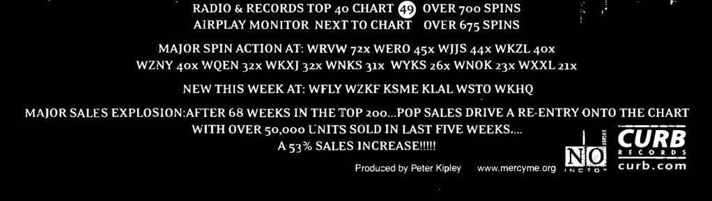 WSTO WKHQ MAJOR SALES EXPLOSION:AFTER 68