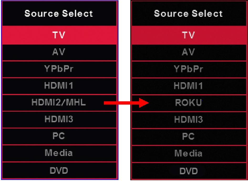 If You ve Connected Cable or Satellite Set-top Boxes to the HDTV 1. Press the button on the side of the HD Display or the SOURCE button on the remote control and you will see the picture above. 2.