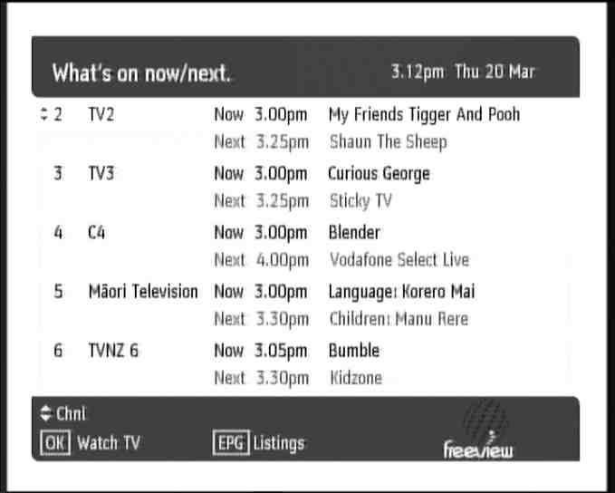 The entire current and next program on the entire channel will display after you press EPG key on the remote control.