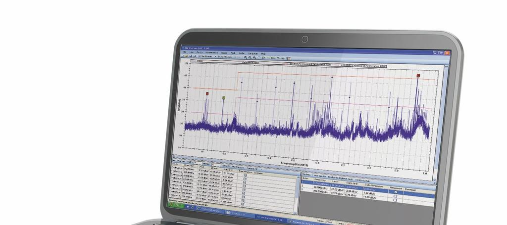 spectrum analyzer with activated EMC