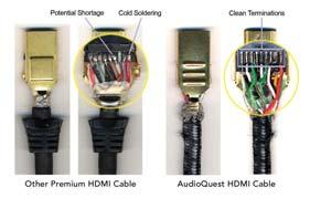 The maximum length for an HDMI cable to transmit a usable HDMI signal depends on the entire system: the source device performance, the display performance, the signal data rate, and the cable