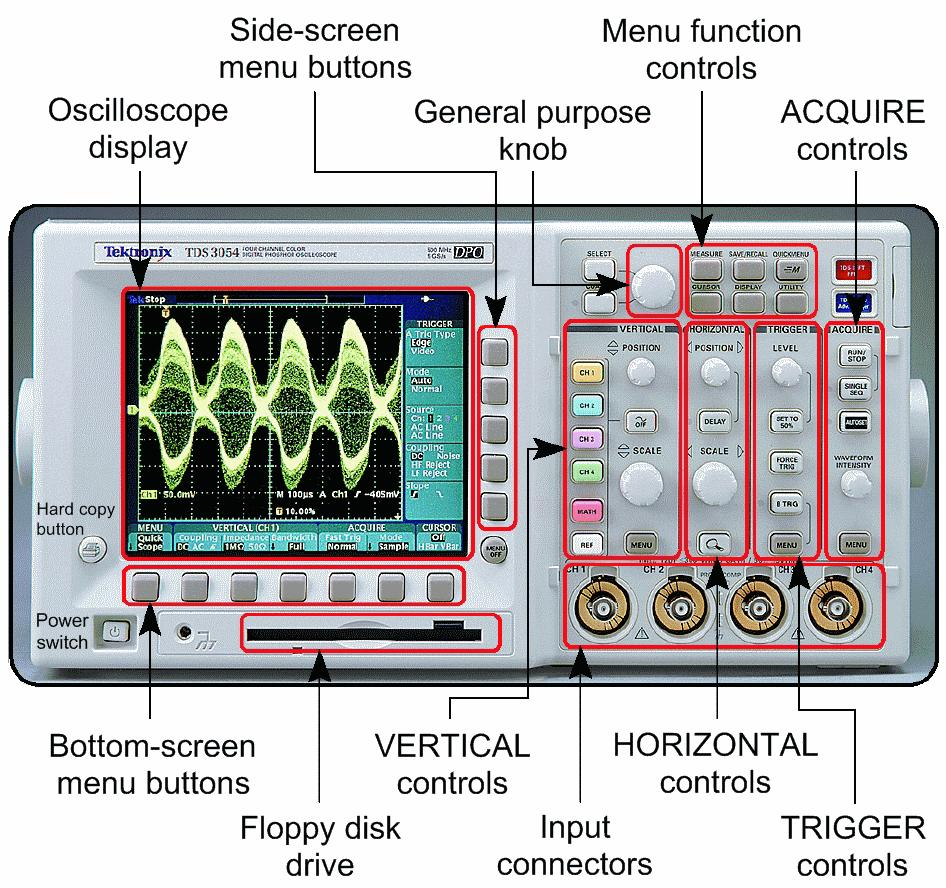 3 Instrument Front Panel Figure 1: Tektronix TDS3000 series front panel - Copyright Tektronix, Inc. Power Switch The power switch turns the oscilloscope on or off.