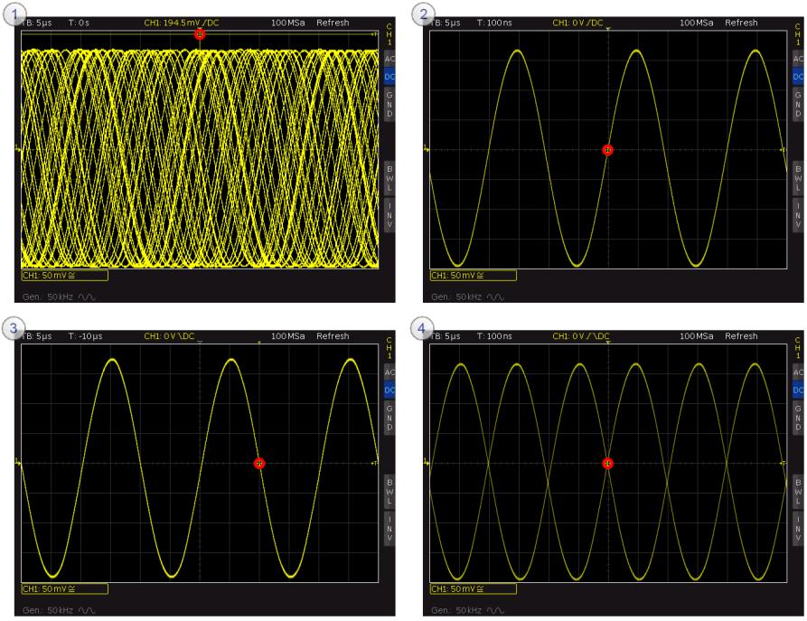 Basics Auto mode In auto mode, the oscilloscope uses fist the selected trigger condition.