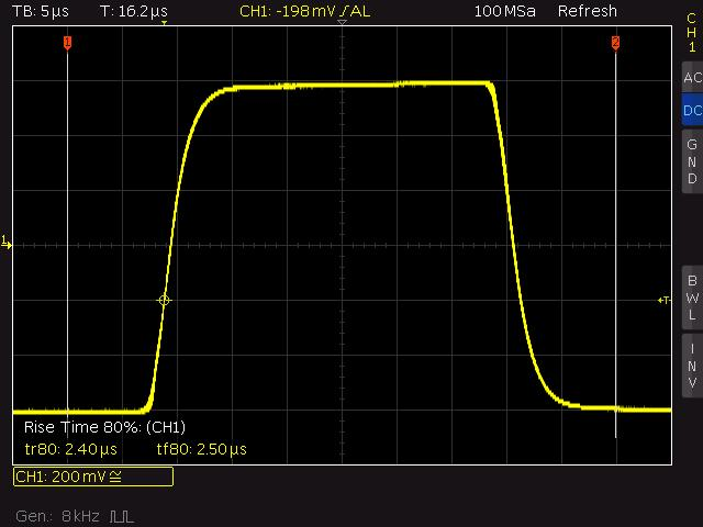 Measure the rise time for the pulse and calculate the required oscilloscope bandwidth. The MEASURE TYPE menu also offers a number of automated measurements.