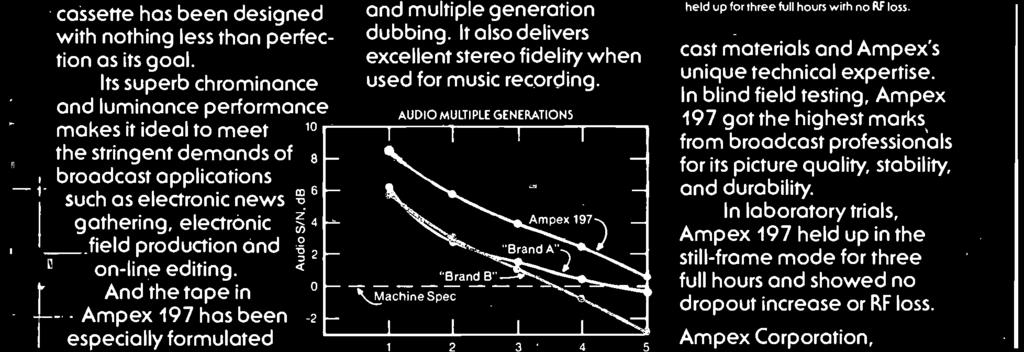 Ampex 197's audio signal -to -noise ratio exceeds the BVU series machine specificotions.