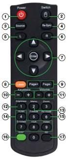 Easy to use remote control EW400 Remote Control 1. Power 2. Mouse select 3. Source 4. Re-sync 5. Left mouse click 6. Right mouse click 7. Mouse control 8. Laser 9. Page up/down control 10.