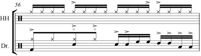 24 Figure 10b. Accent pattern of second chorus of Lowdown There is variety in accents in the final measure of each chorus (mm. 32, 56 and 96).