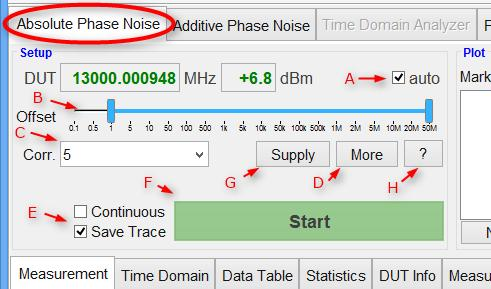 3.4 Phase Noise Measurement Tab In this tab the DUT s signal frequency and power is detected and the phase noise of the signal in the specified offset frequency range is analyzed.