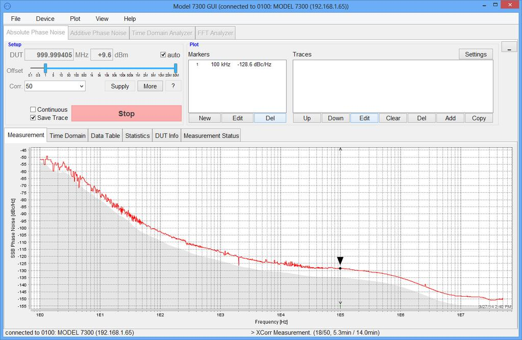 Figure 10 Phase noise measurement completed. Noise floor (grey shade) is clearly below measured trace (red). 3.4.