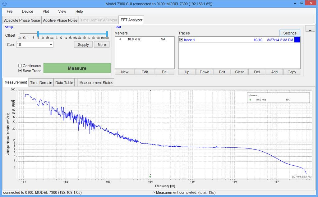3.8 FFT Analyzer Measurement This tab is used to measure noise on one or two channels of the FFT analyzer.