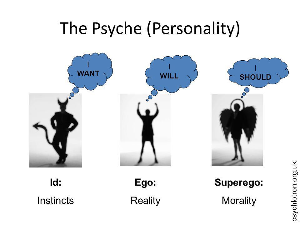 Ego the rational, logical, orderly, conscious mind.