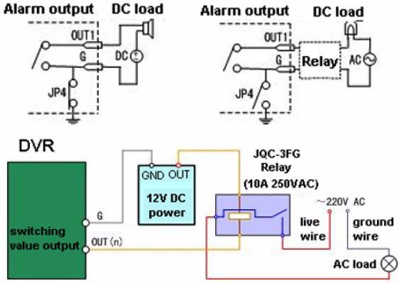 If the interface is connected to an AC load, JP4 should be left open.
