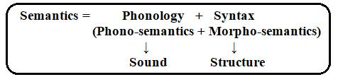 Artes. Journal of Musicology example is given by the terms morphology and syntax which are used as main categories of structural components of the musical forms.