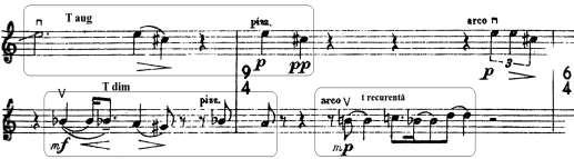 of different variants of the primary and derived series in multiple rhythmic scenes.