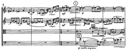Artes. Journal of Musicology Fig. 18 Béla Bartók, String Quartet op. 7 no.