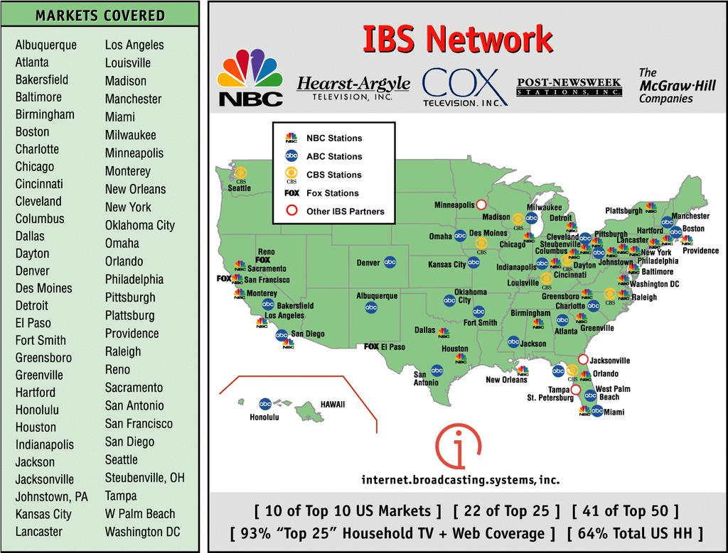 Substantial Online Audience Across IBS National Network of