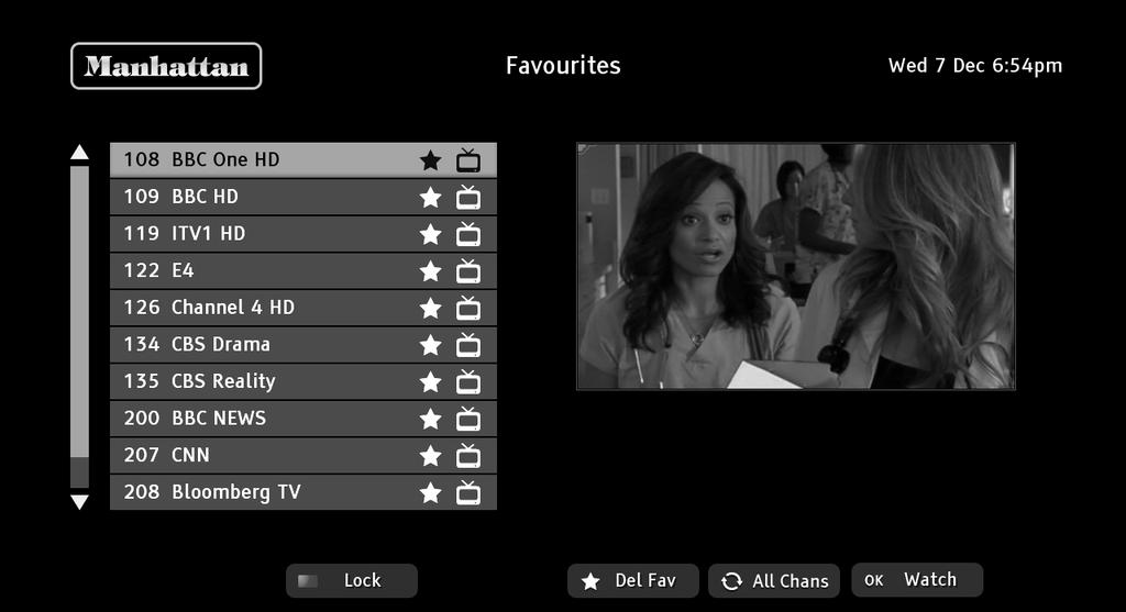 USING THE FAVOURITE CHANNELS LIST The favourite channels list makes it easier for you to choose the channel that you want to watch, by limiting the selection to a few chosen channels, such as those