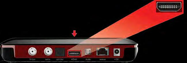 S-videO S-videO Step 1: connecting Video Option 2: Component Video Kamai provides three video options for connecting to your tv: HDMI and Composite Video. Select a video option then proceed to Step 2.