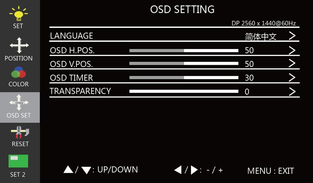 OSD Set Menu LANGUAGE: Allows selection of the language used in the OSD menu system. The available options are English, Chinese, and Korean. OSD H.POS.