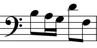 37 Figure 26: A dactyl rhythmic figure on the first beat. Bach, Partita in A Minor, Bourée Anglaise, m. 16.