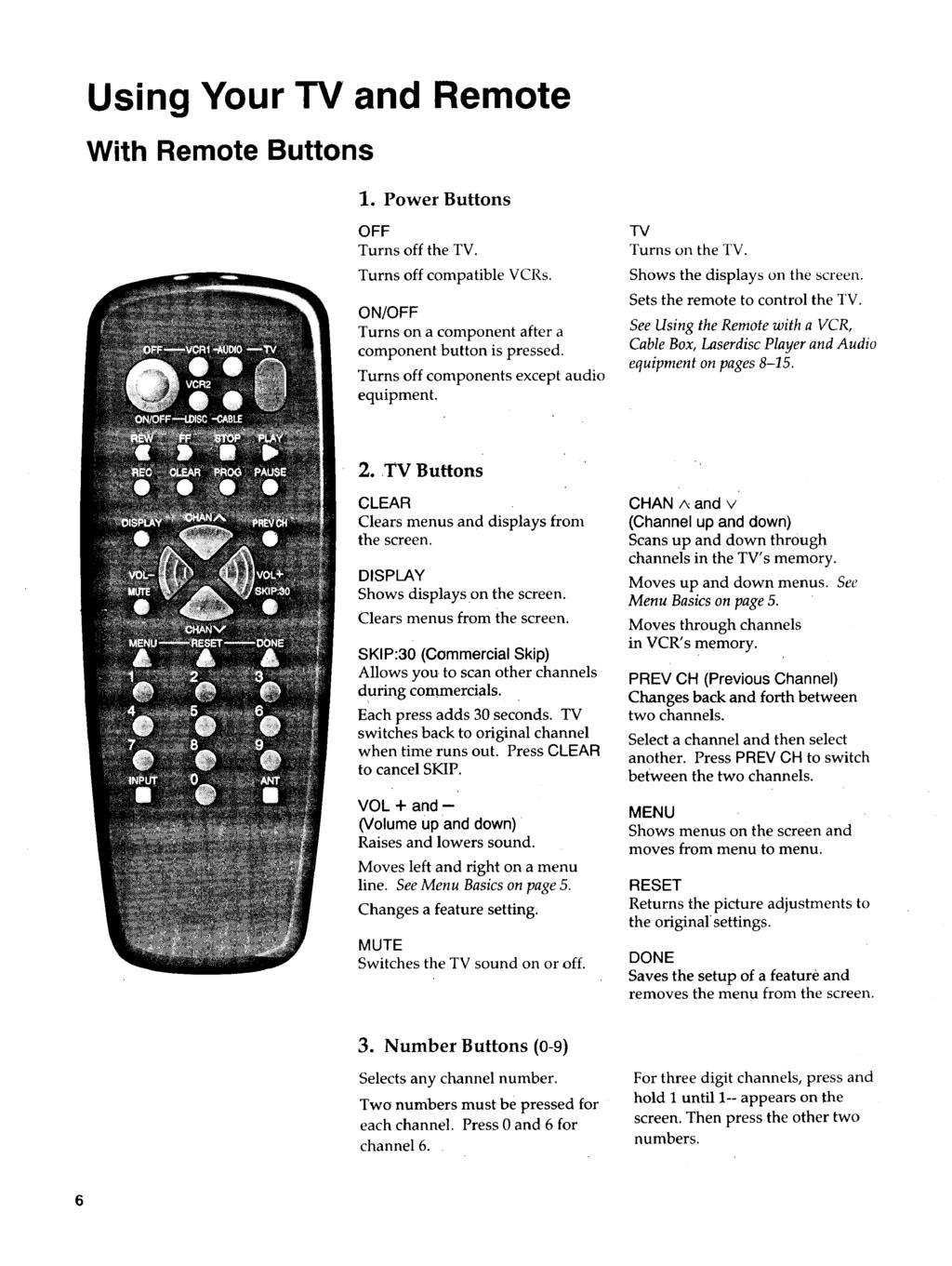 Using Your TV and Remote With Remote Buttons 1. Power Buttons OFF Turns off the TV. TV Turns on the TV. Turns off compatible ON/OFF VCRs. Turns on a component after a component button is pressed.