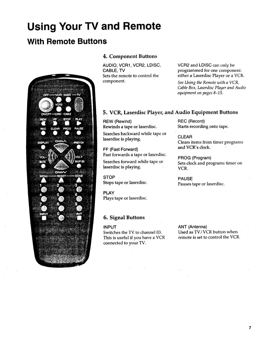 Using Your TV and Remote With Remote Buttons 4. Component Buttons AUDIO, VCR1, VCR2, LDISC, CABLE, TV Setsthe remote to control the component.