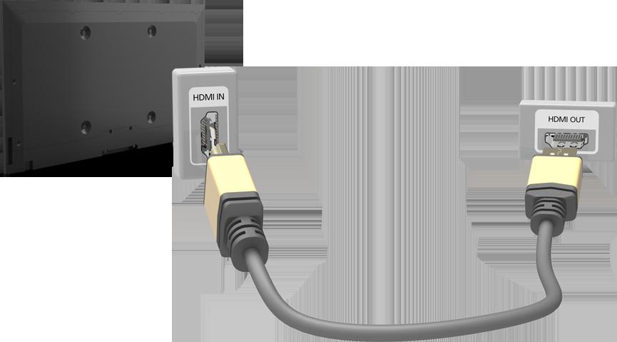 Connecting Through the HDMI Port For an HDMI connection, we recommend one of the following HDMI cable types: High-Speed HDMI Cable High-Speed HDMI Cable with Ethernet Use an HDMI cable with a