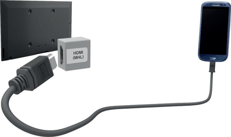 Connecting With an MHL to HDMI Cable MHL (Mobile High-definition Link) lets you display a mobile device s screen on the TV.